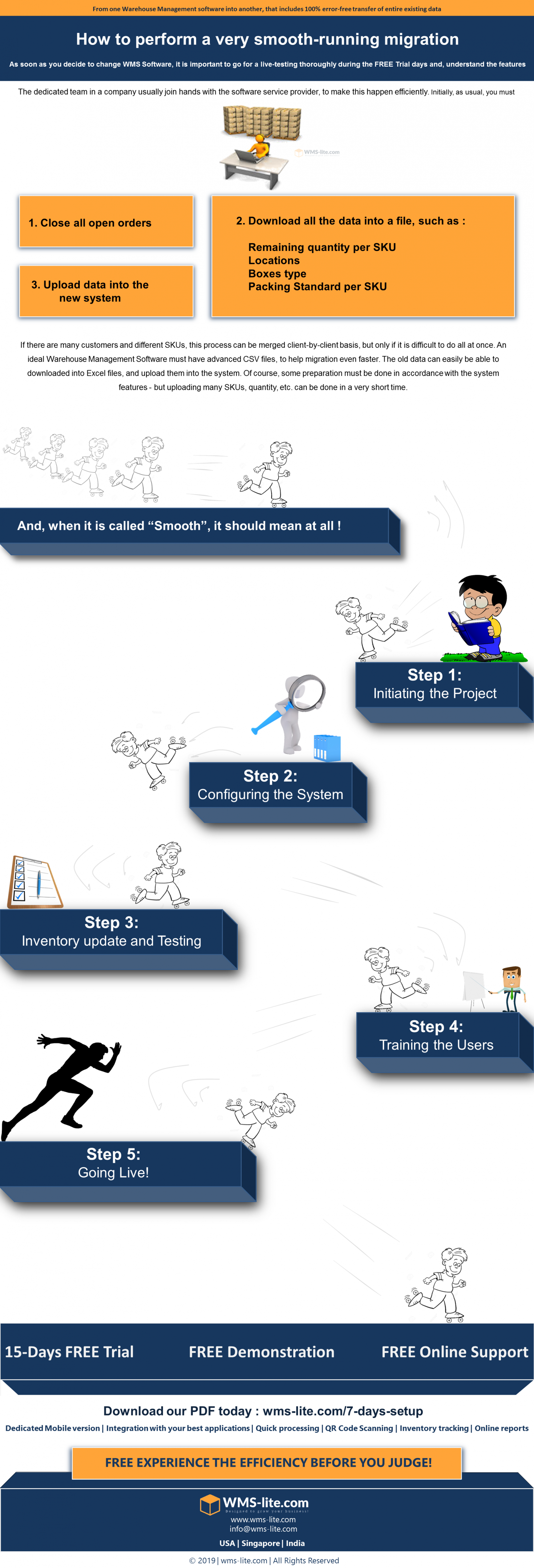 "How to perform an efficient transformation from your old Warehouse Management Software into a new one!  ""7-Days plan"" Infographic"