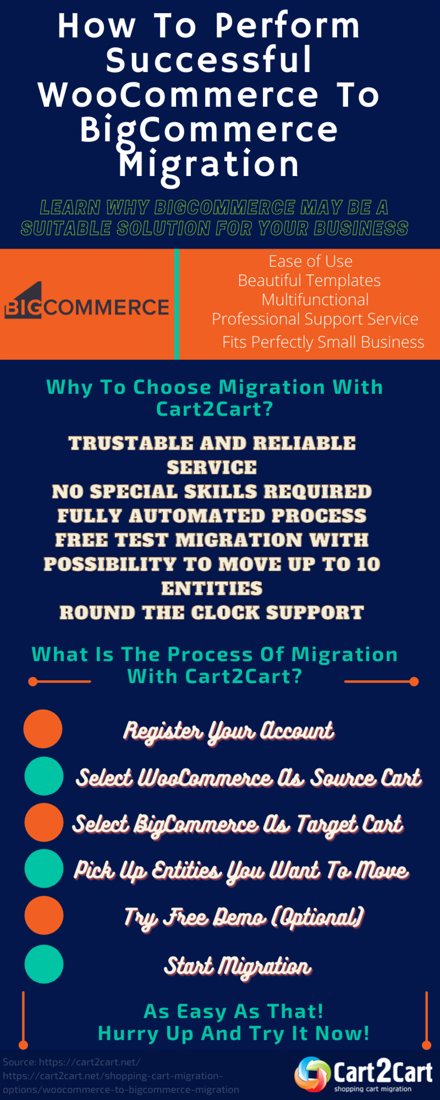 How To Perform Successful WooCommerce To BigCommerce Migration Infographic
