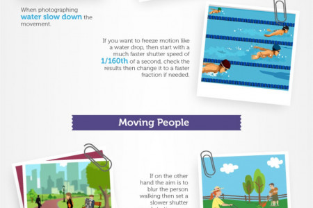 How To Photograph A Moving Object Infographic