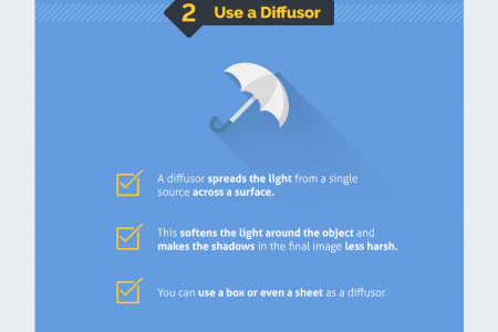 How to Photograph Reflective Products Infographic