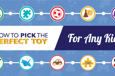 How to Pick a Toy Infographic