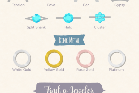 How To Pick An Engagement Ring Infographic