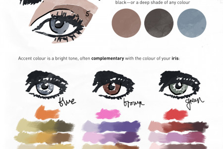 How to Pick the Most Flattering Make-Up Colours Infographic