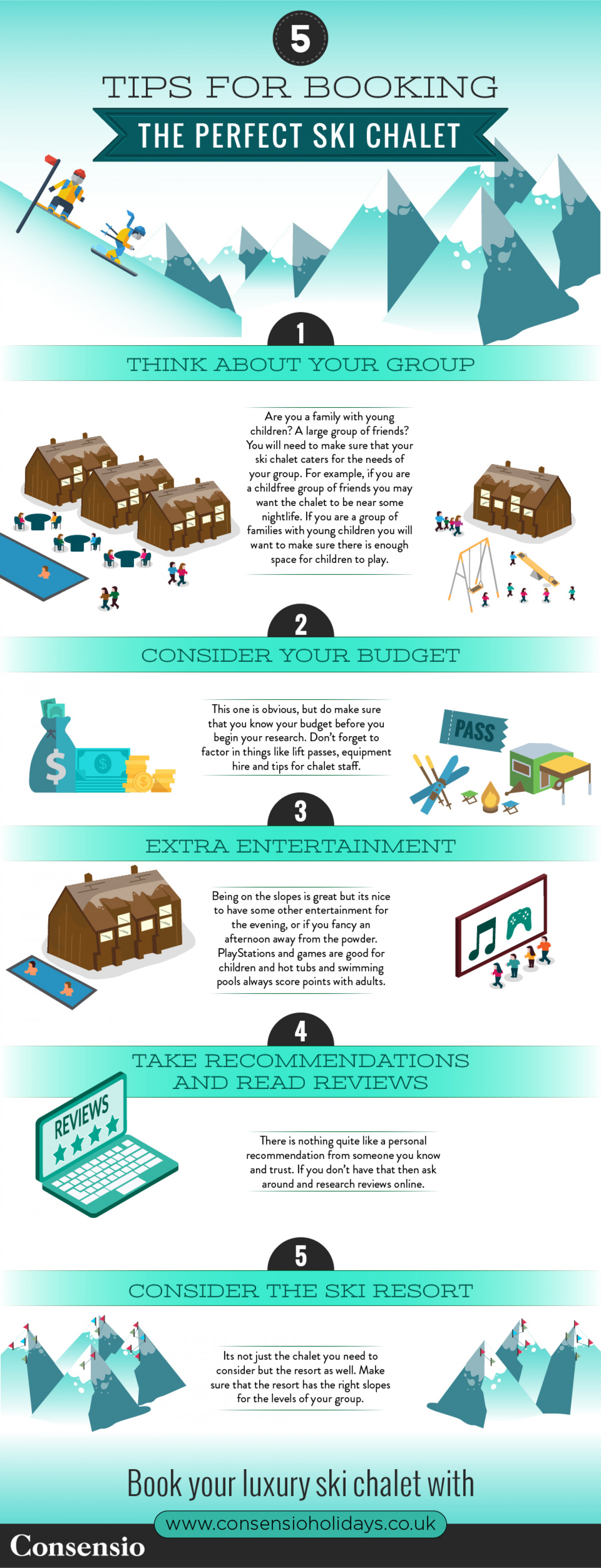 How to Pick the Perfect Ski Chalet Infographic