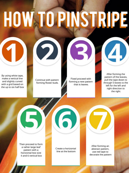 How to Pinstripe a Motorcycle Helmet Infographic