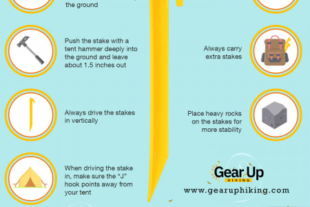 How To Pitch Your Tent For Windy Weather Infographic