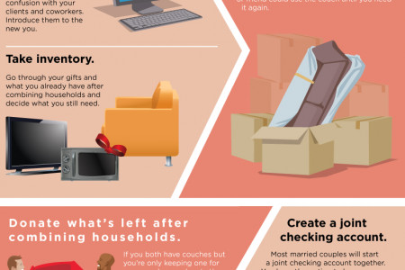 How to Plan a Wedding - The Aftermath Infographic