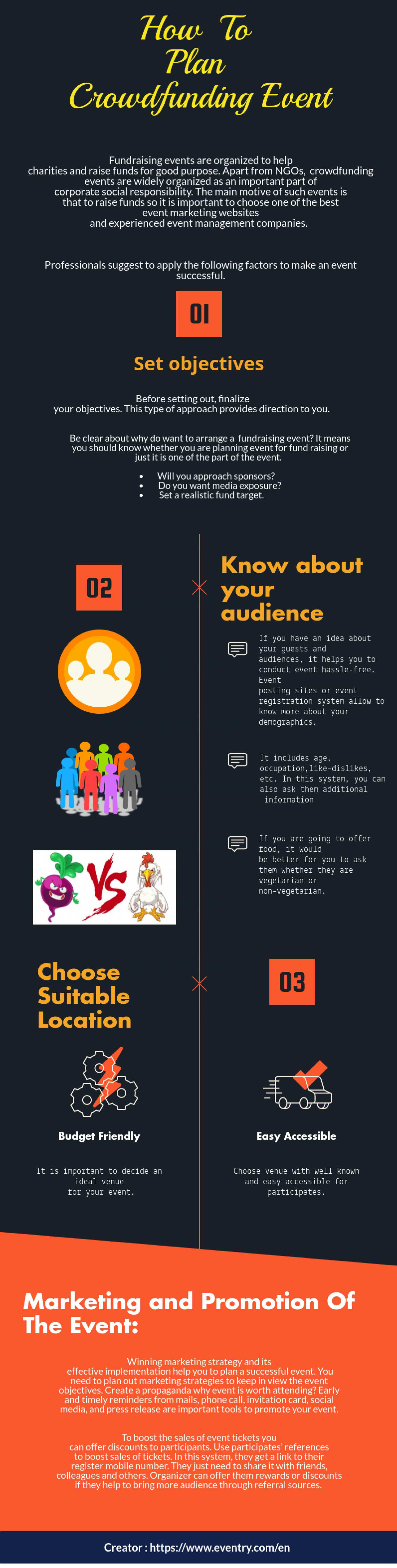 How To Plan The Crowdfunding Event. Infographic