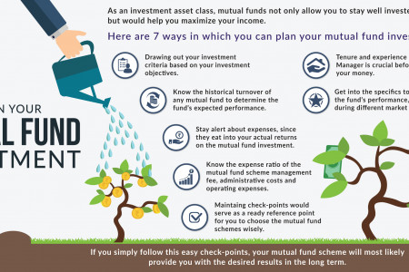 How to plan your mutual fund investment Infographic