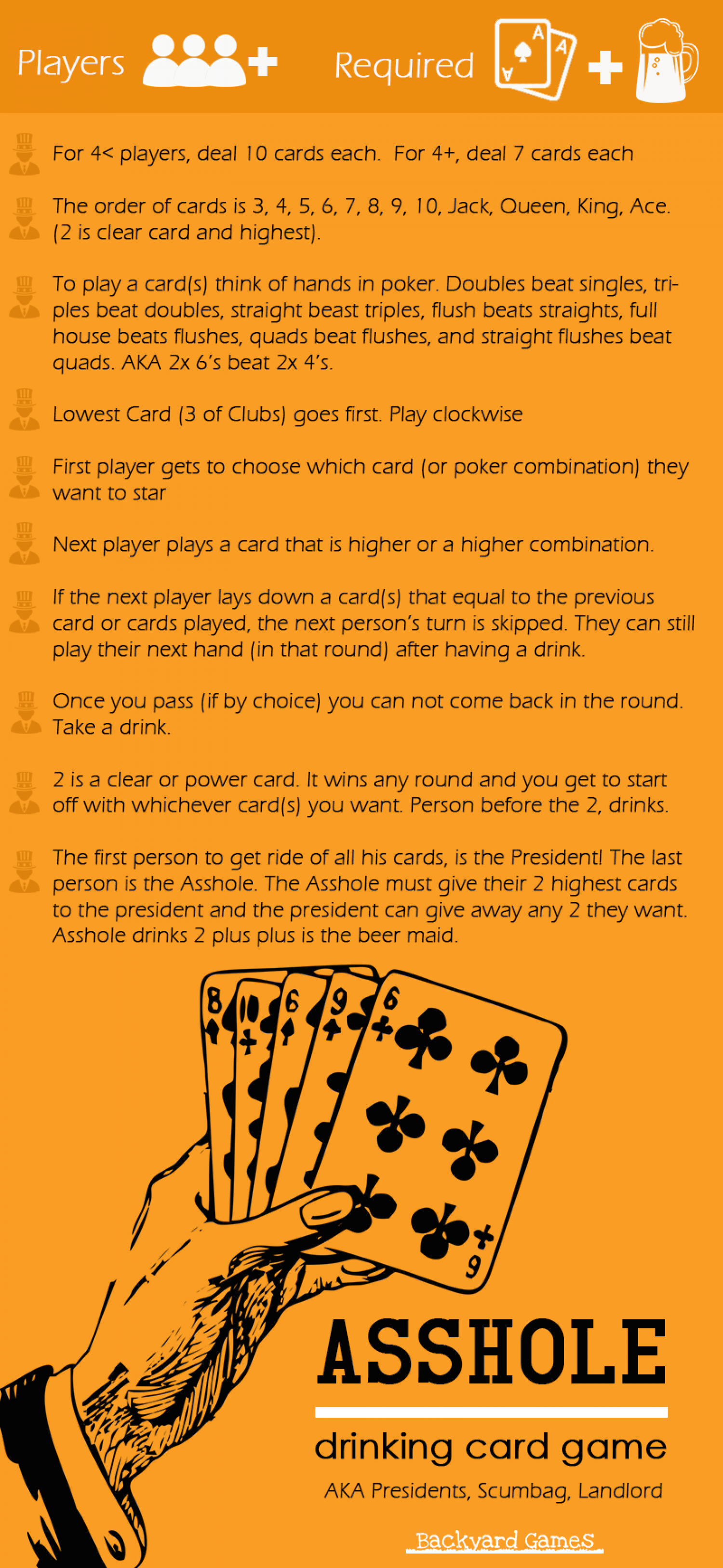 How to Play Asshole Drinking Card Game Infographic
