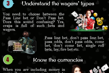 How to play craps online - HereToGamble Infographic