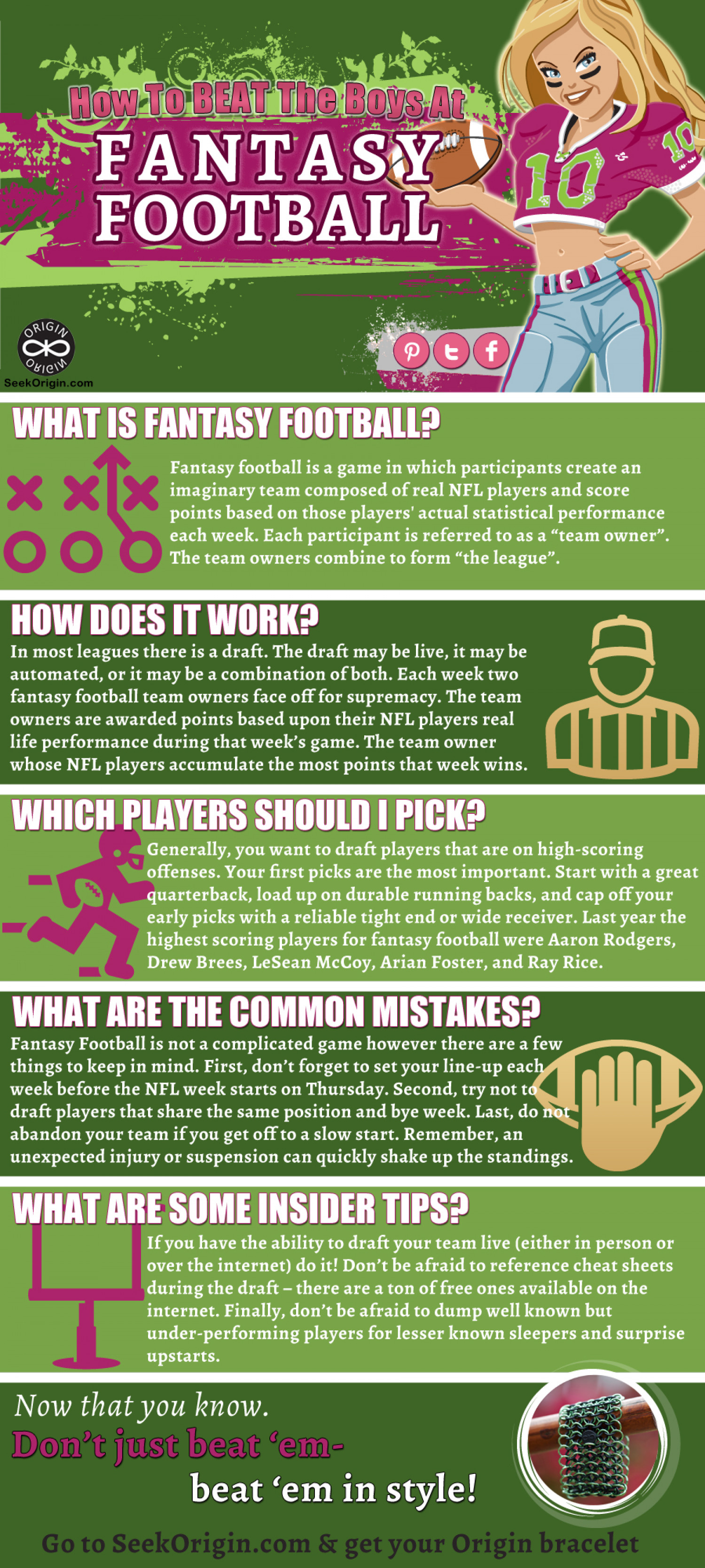 How to Play Fantasy Football: The Girls Guide Infographic