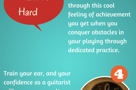 How to Play Guitar with Confidence? Infographic