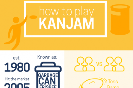 How to Play KanJam Infographic