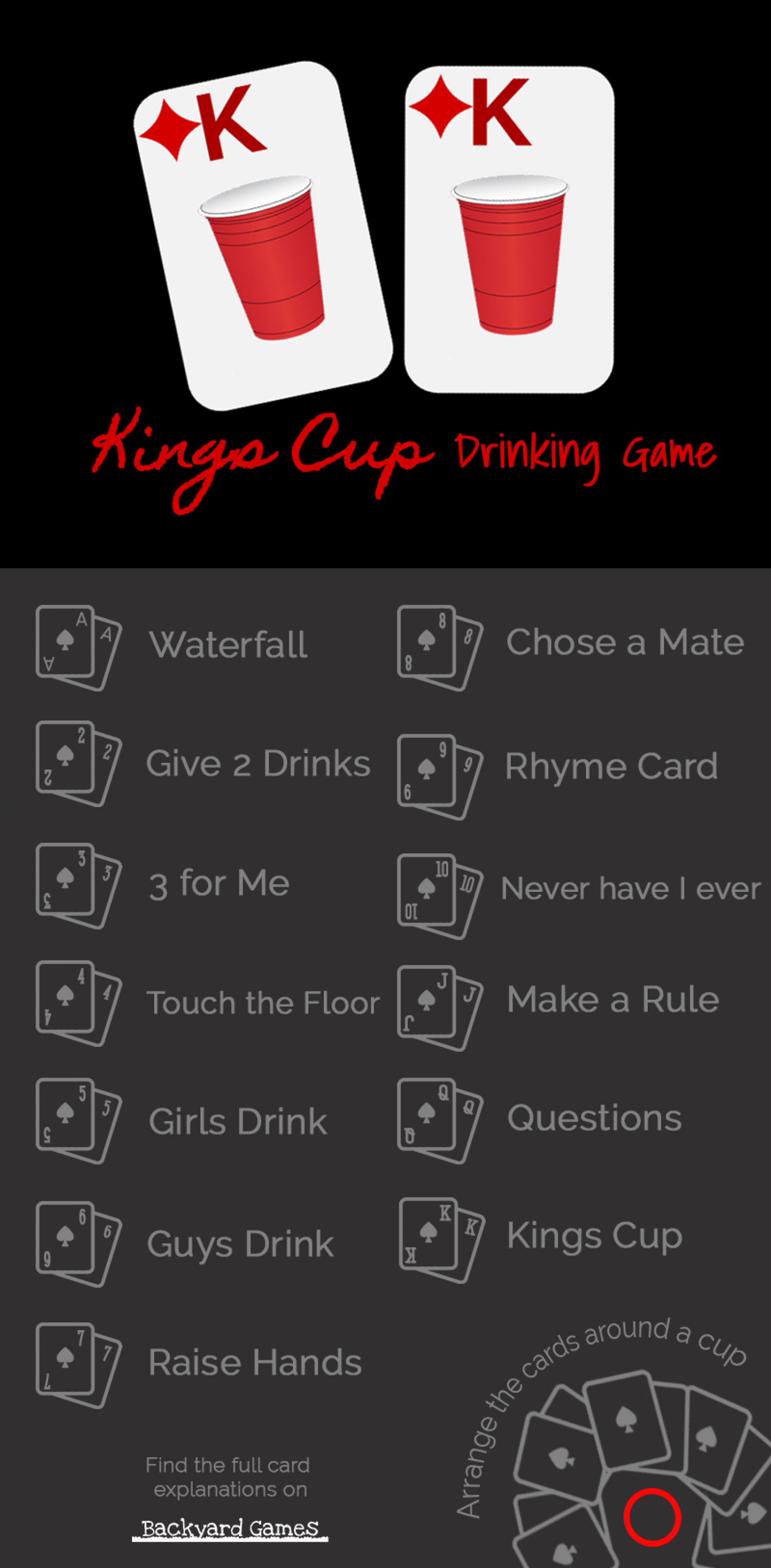 How to Play Kings Cup Drinking Game Infographic