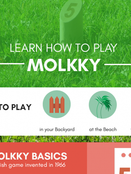 How to Play Molkky Infographic