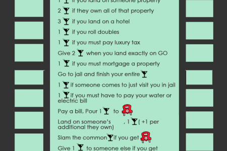 How to Play Monopoly Drinking Game Infographic