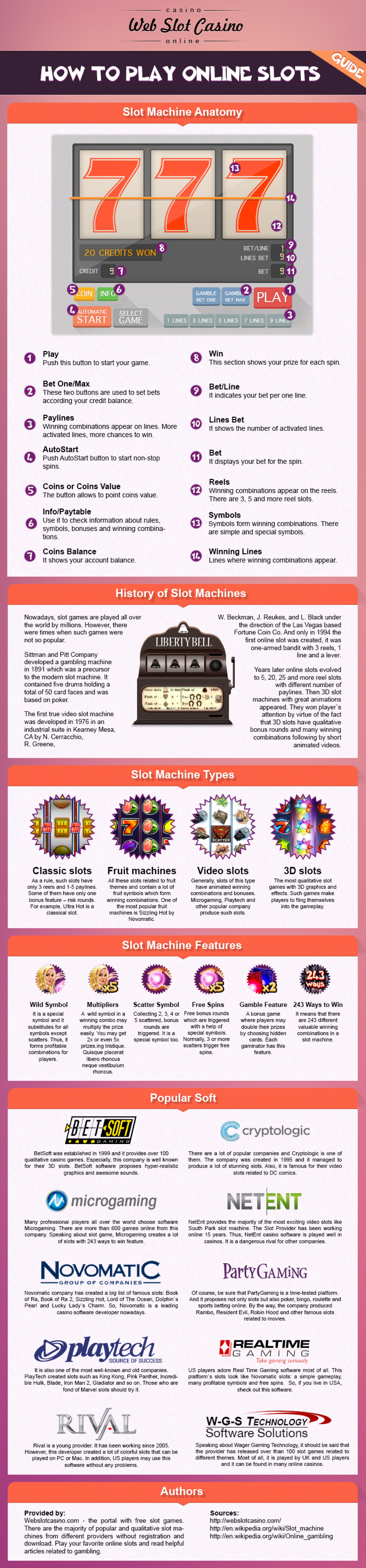 How to Play Online Slots Infographic