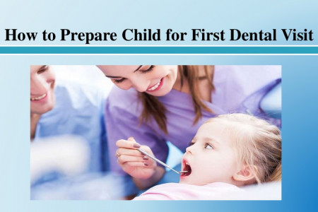 How to Prepare Child for First Dental Visit Infographic