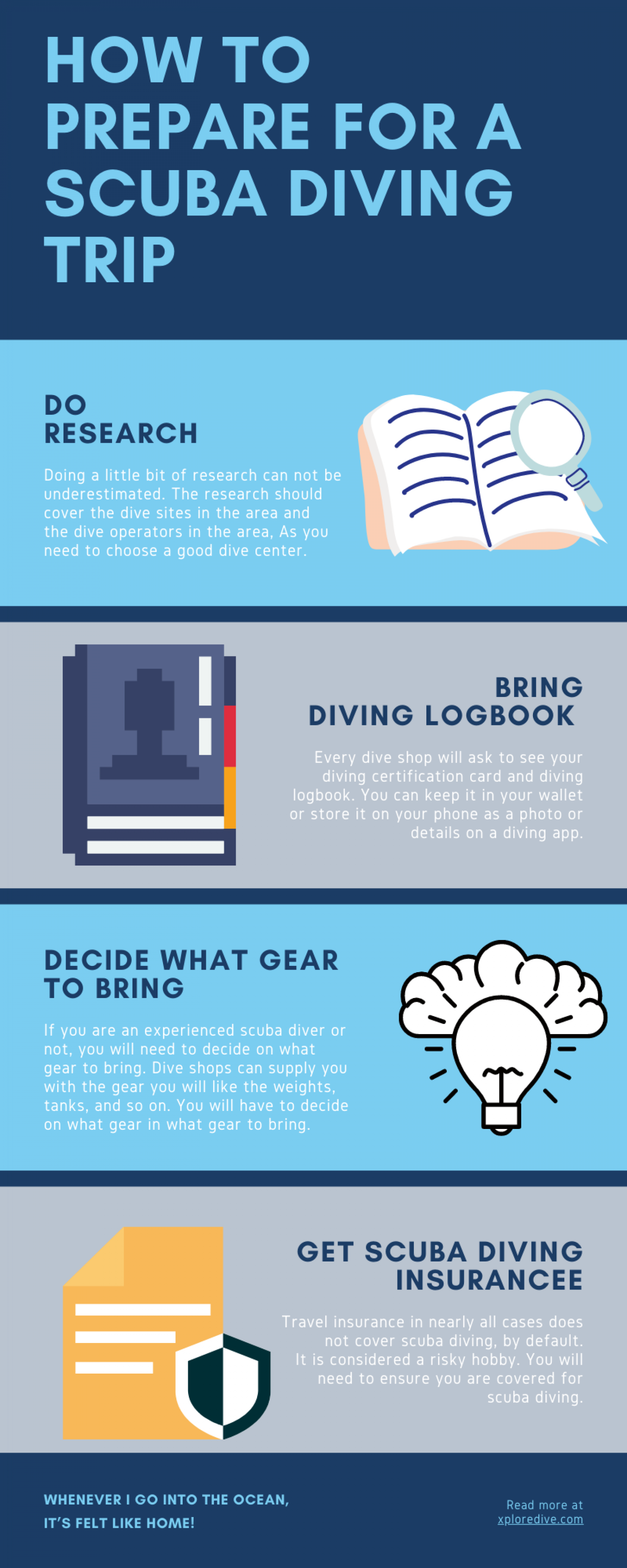 How To Prepare For A Scuba Diving Trip? Infographic