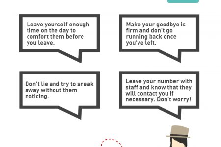 How To Prepare For Their First Day At Nursery Infographic