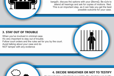 How To Prepare For Your Criminal Case Infographic