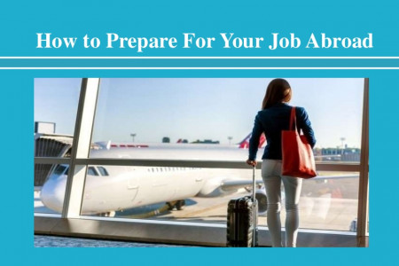 How to Prepare For Your Job Abroad Infographic