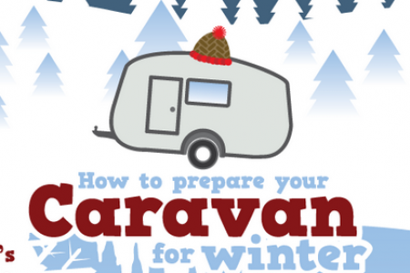 How to prepare your Caravan for Winter Infographic