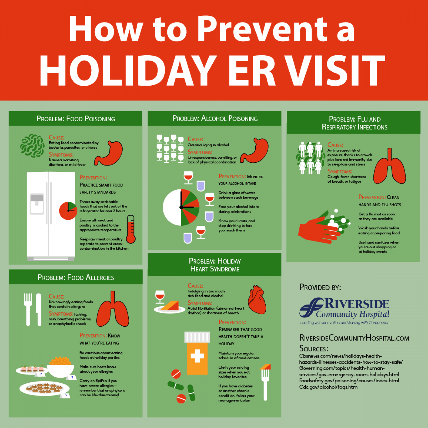 How to Prevent a Holiday ER Visit Infographic