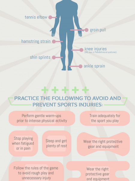 How to prevent common sports injuries  Infographic