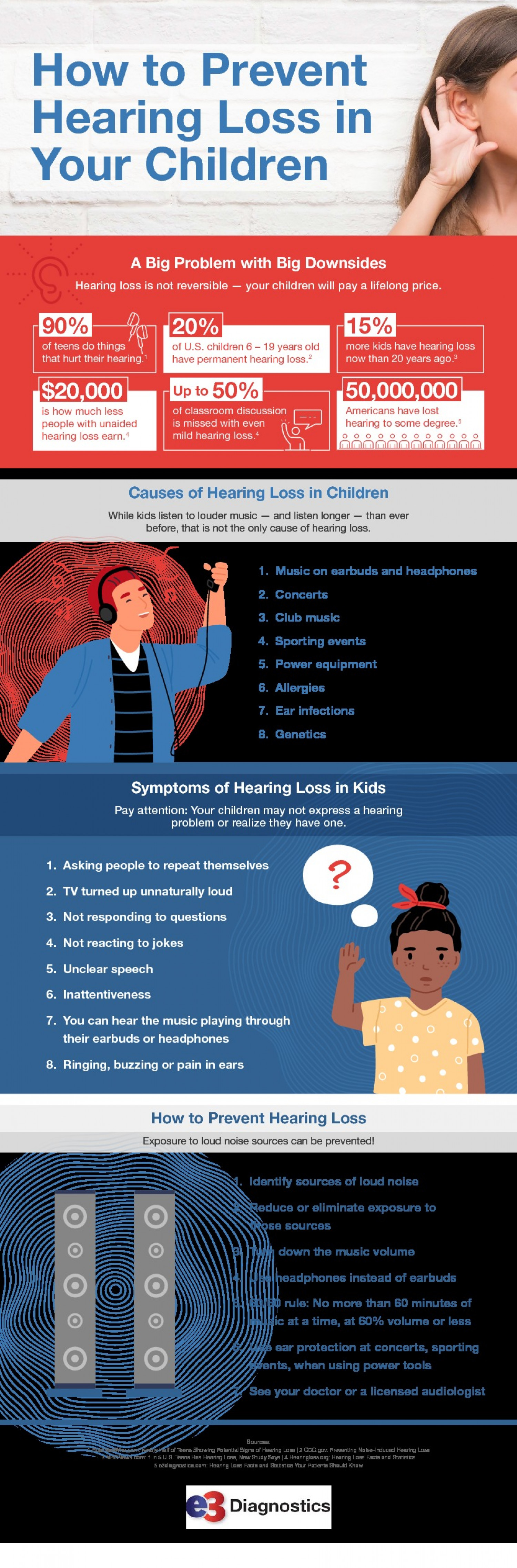 How To Prevent Hearing Loss In Children Infographic