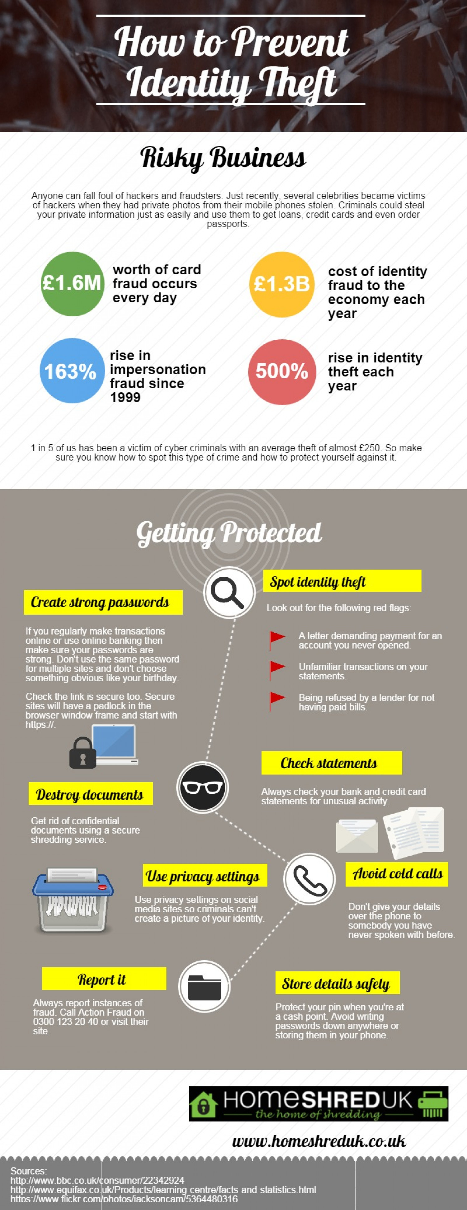 How to Prevent Identity Theft Infographic