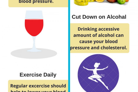 How to Prevent Kidney Disease Infographic