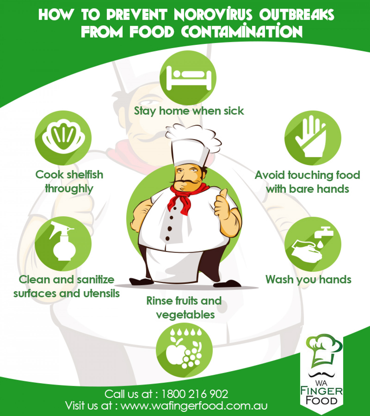How To Prevent Norovirus Outbreaks from Food Contamination Infographic