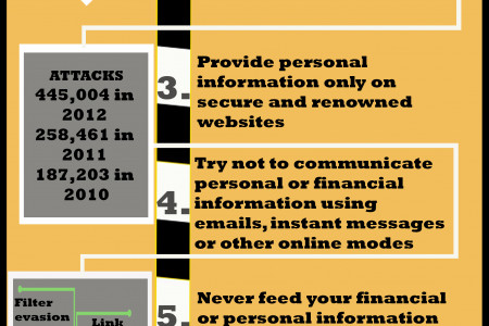 How to Prevent Online Phishing Scams? Infographic
