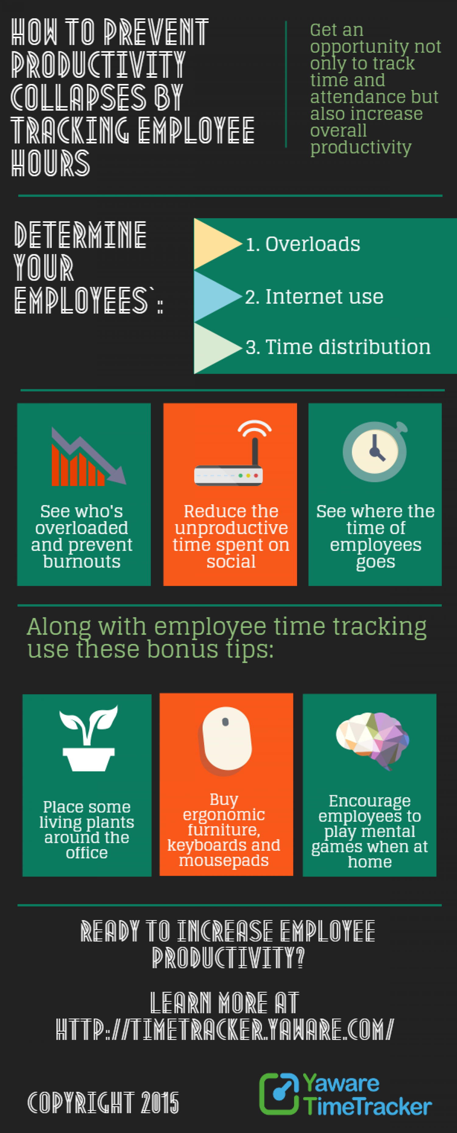How to Prevent Productivity Collapses by Tracking Employee Hours Infographic