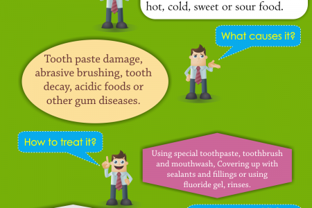How to Prevent Tooth Sensitivity Infographic