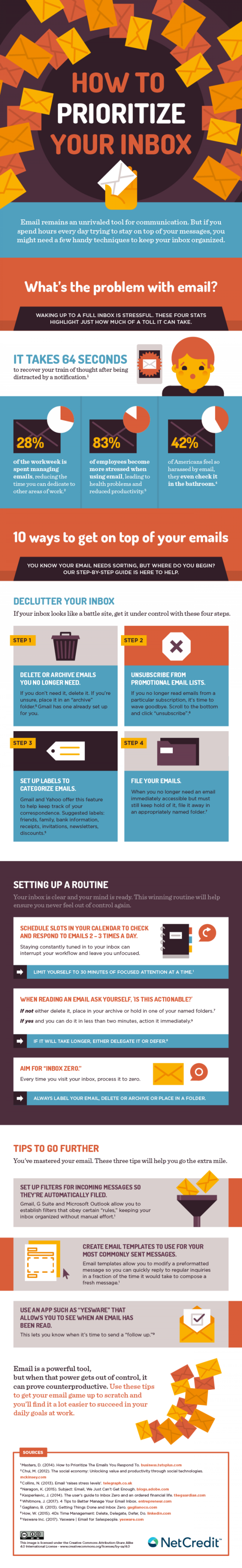How to Prioritize Your Inbox Infographic