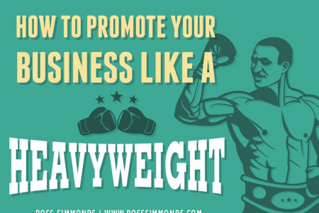 How To Promote Your Business Like a Heavyweight Infographic