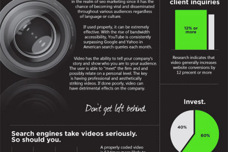 How To Promote Your Music Infographic