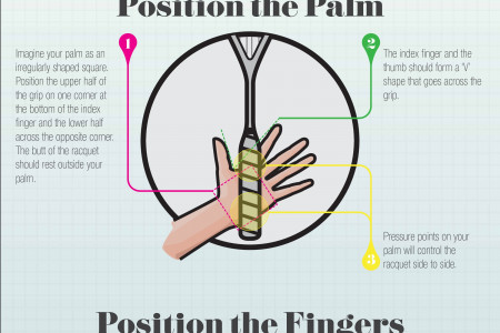 How to Properly Grip Your Squash Racquet Infographic