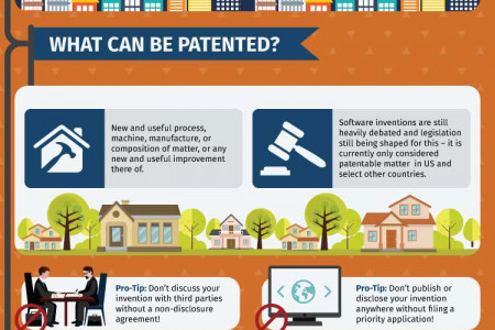 How to Protect Your Intellectual Property  Infographic