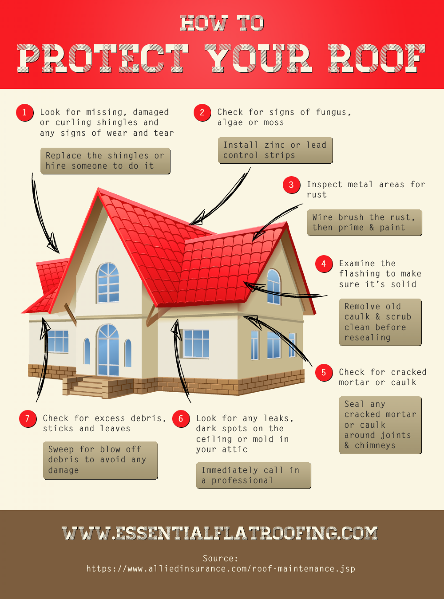 how-to-protect-your-roof_52fad539500be_w