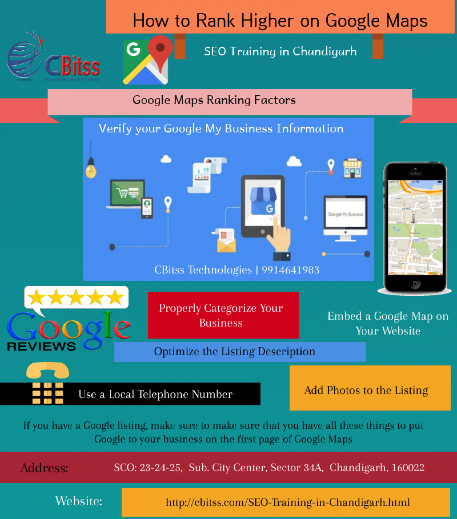 HOW to rank higher on google maps | seo training in Chandigarh Infographic