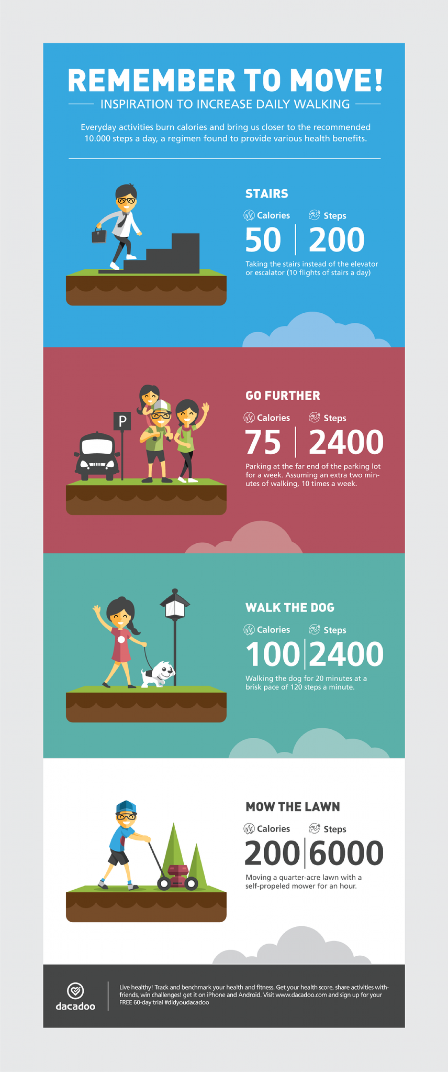 How to reach 10,000 daily steps Infographic
