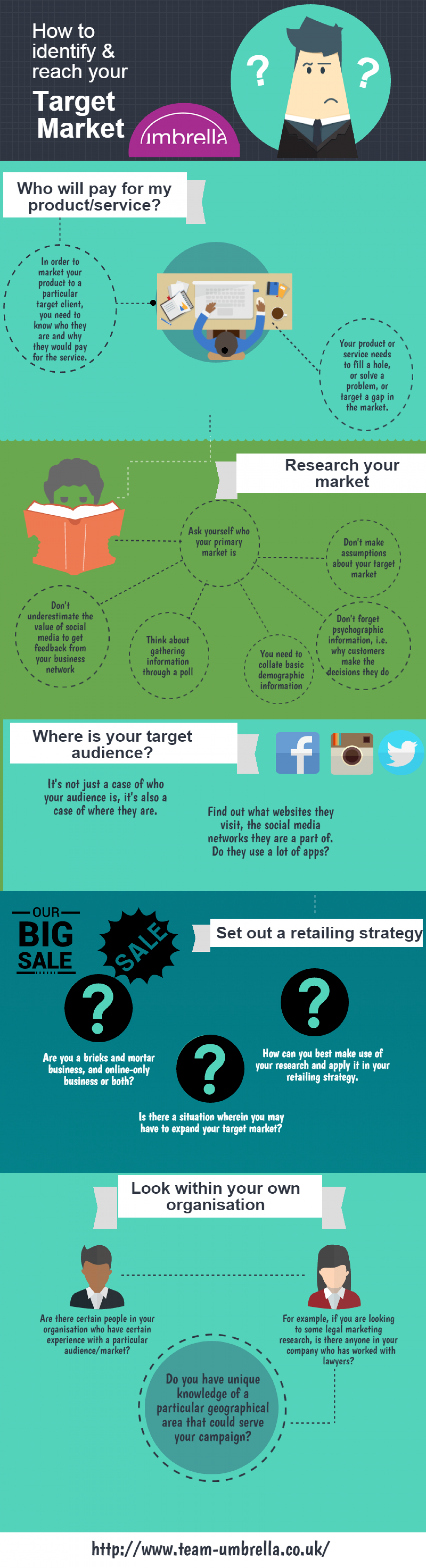 How to reach your target market  Infographic
