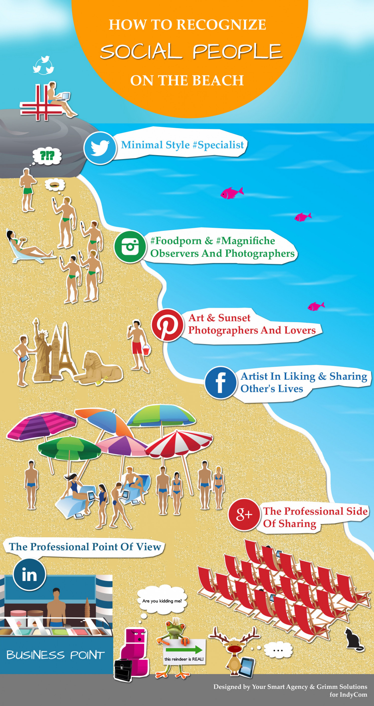 How to recognize Social People on the beach Infographic