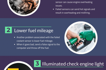 How to Recognize the Faulty Coolant Temperature Sensor in your Car? Infographic
