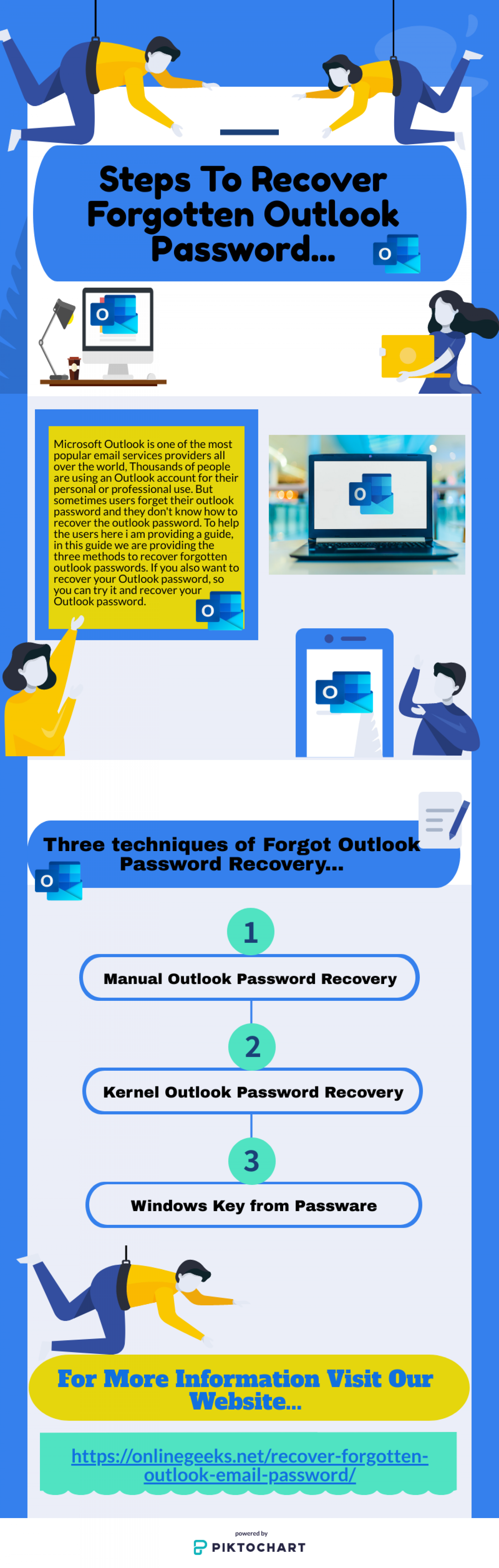 How to Recover Forgot MS Outlook Password? Infographic