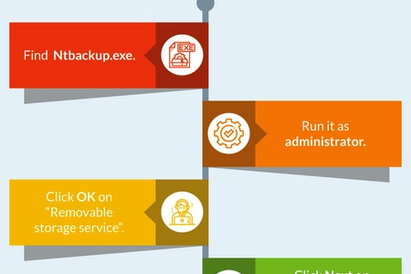 How to recover Windows Backup BKF files Infographic